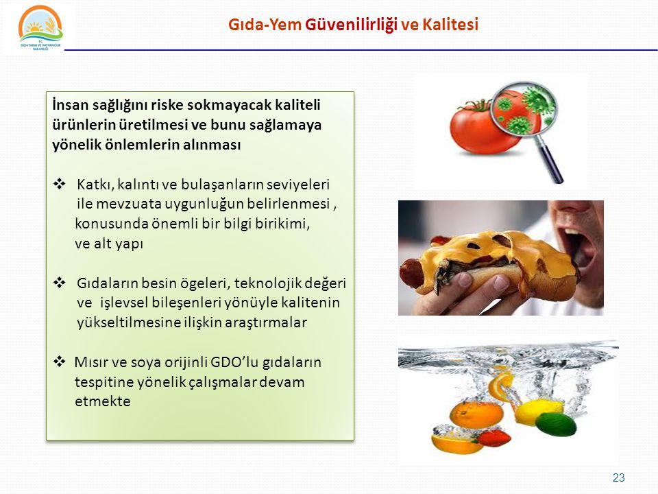 Gıda-Yem Güvenilirliği ve Kalitesi İnsan sağlığını riske sokmayacak kaliteli ürünlerin üretilmesi ve bunu sağlamaya yönelik önlemlerin alınması  Katk
