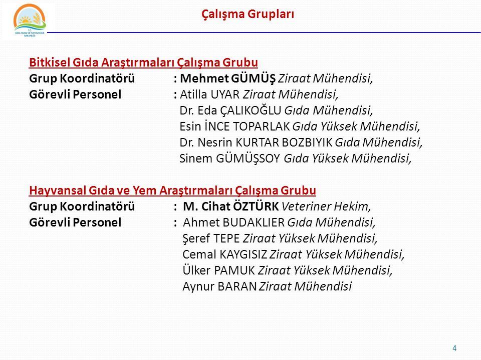 Çalışma Grupları Bitkisel Gıda Araştırmaları Çalışma Grubu Grup Koordinatörü : Mehmet GÜMÜŞ Ziraat Mühendisi, Görevli Personel: Atilla UYAR Ziraat Müh
