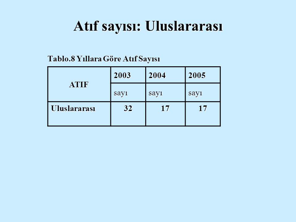 Atıf sayısı: Uluslararası Tablo.8 Yıllara Göre Atıf Sayısı ATIF ATIF 200320042005 sayısayısayı Uluslararası321717