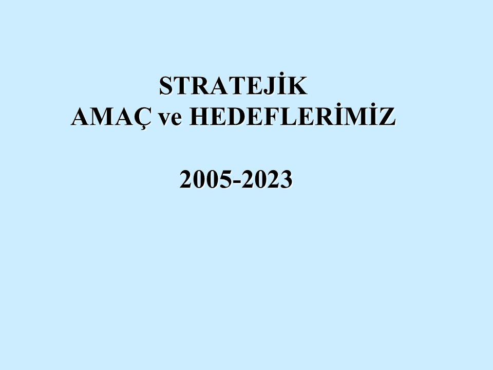STRATEJİK AMAÇ ve HEDEFLERİMİZ 2005-2023 2005-2023