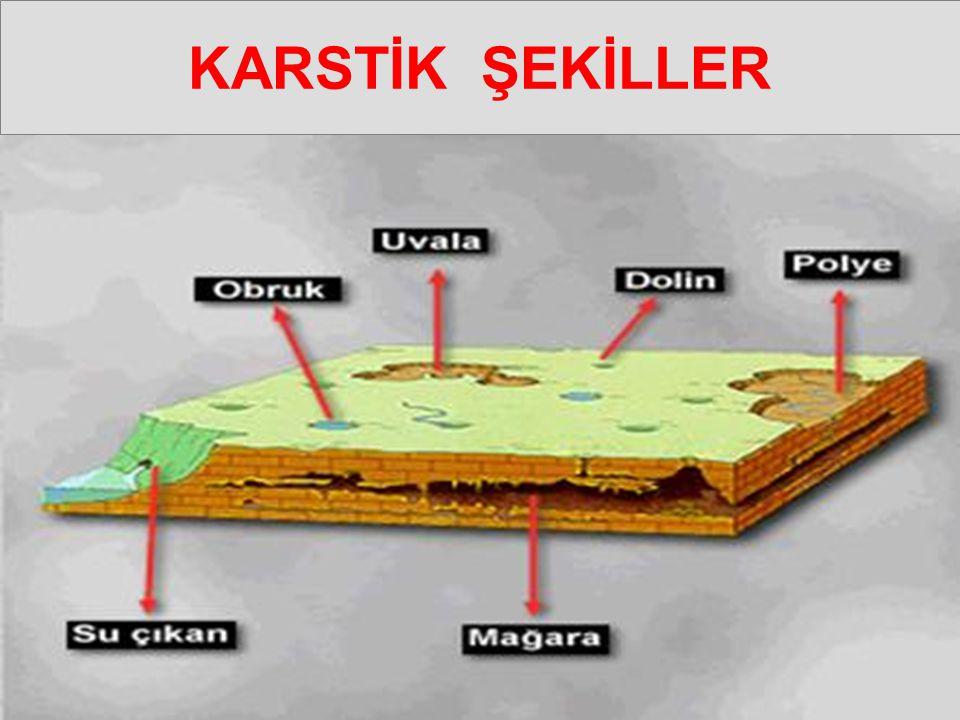KARSTİK ŞEKİLLER