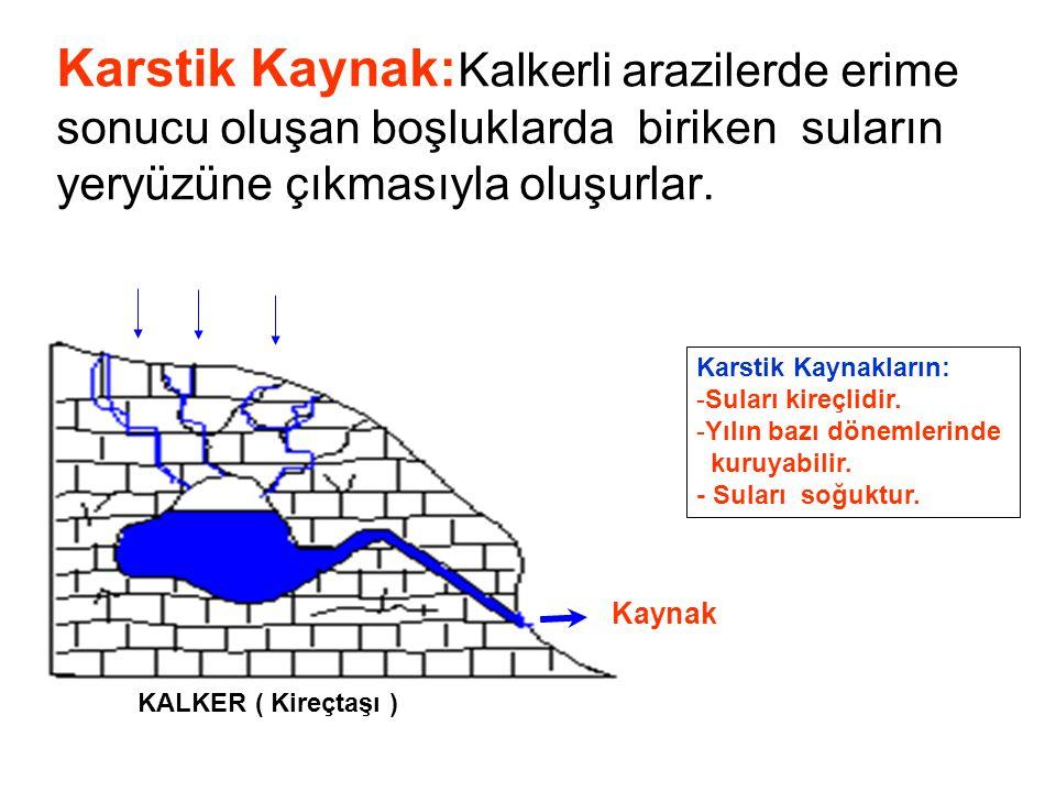 Karstik Kaynak: Kalkerli arazilerde erime sonucu oluşan boşluklarda biriken suların yeryüzüne çıkmasıyla oluşurlar. Kaynak KALKER ( Kireçtaşı ) Karsti