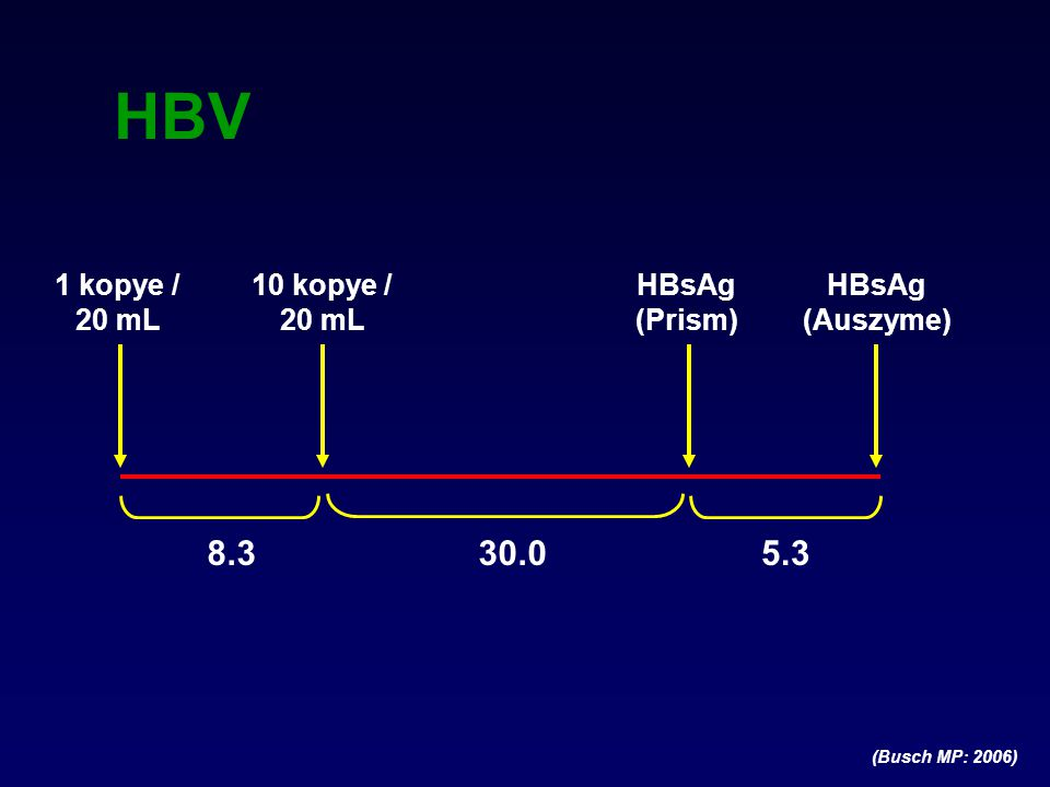 1 kopye / 20 mL 10 kopye / 20 mL HBsAg (Prism) HBsAg (Auszyme) 8.330.05.3 HBV (Busch MP: 2006)