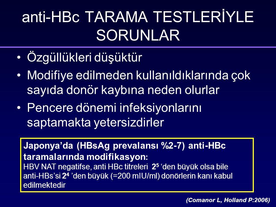 anti-HBc TARAMA TESTLERİYLE SORUNLAR Özgüllükleri düşüktür Modifiye edilmeden kullanıldıklarında çok sayıda donör kaybına neden olurlar Pencere dönemi infeksiyonlarını saptamakta yetersizdirler Japonya'da (HBsAg prevalansı %2-7) anti-HBc taramalarında modifikasyon : HBV NAT negatifse, anti HBc titreleri 2 5 'den büyük olsa bile anti-HBs'si 2 4 'den büyük (=200 mIU/ml) donörlerin kanı kabul edilmektedir (Comanor L, Holland P:2006)