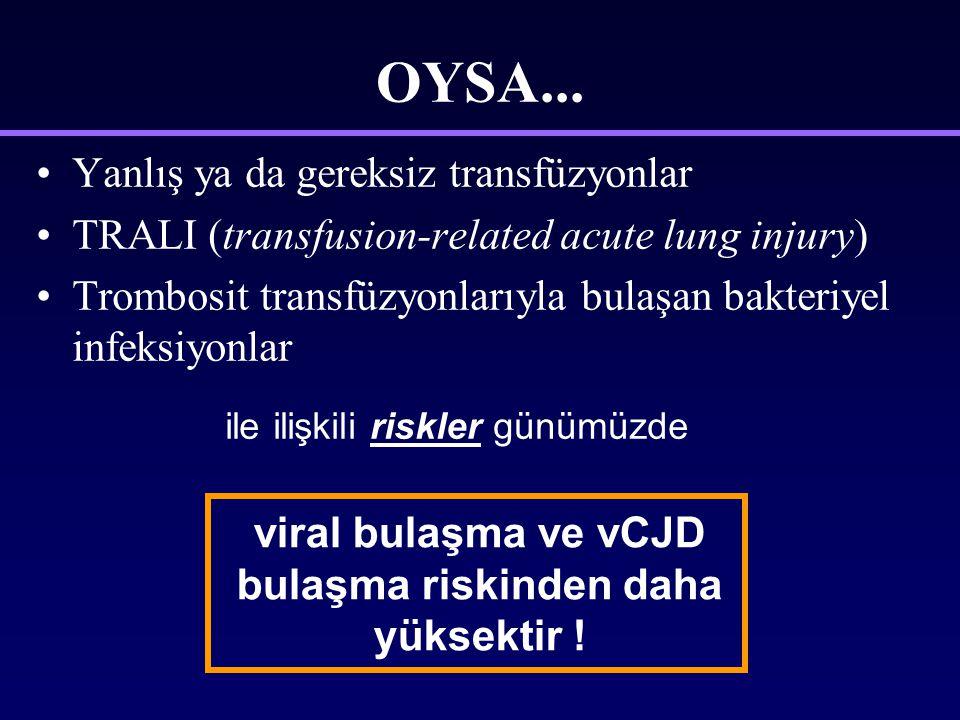 OYSA...