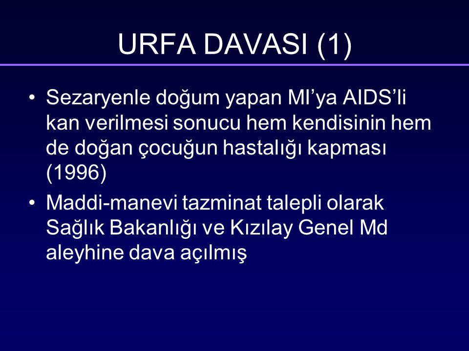 URFA DAVASI (1) Sezaryenle doğum yapan MI'ya AIDS'li kan verilmesi sonucu hem kendisinin hem de doğan çocuğun hastalığı kapması (1996) Maddi-manevi tazminat talepli olarak Sağlık Bakanlığı ve Kızılay Genel Md aleyhine dava açılmış