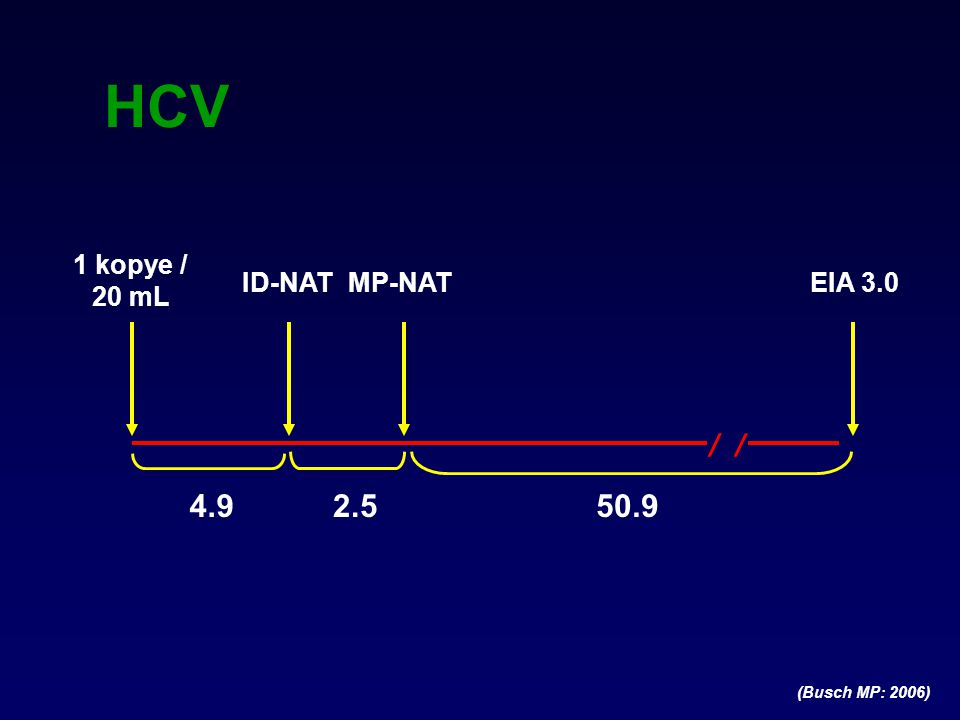 4.92.550.9 / 1 kopye / 20 mL ID-NATMP-NATEIA 3.0 (Busch MP: 2006) HCV