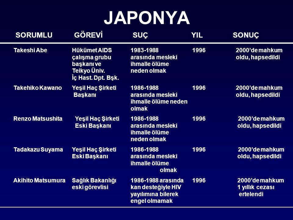 JAPONYA SORUMLUGÖREVİSUÇYIL SONUÇ Takeshi AbeHükümet AIDS1983-1988 1996 2000'de mahkum çalışma grubuarasında mesleki oldu, hapsedildi başkanı veihmalle ölüme Teikyo Üniv.neden olmak İç Hast.