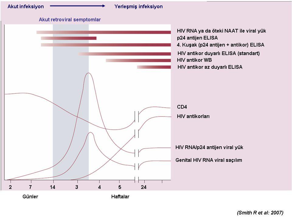 //// 1 kopye / 20 mL ID-NATMP-NATp24 AgWBS/LS EIA 5.63.46.05.3170,0 HIV (Busch MP: 2006)