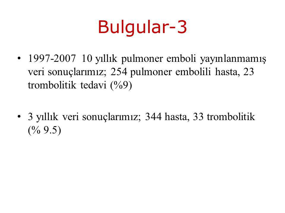 Bulgular-3 1997-2007 10 yıllık pulmoner emboli yayınlanmamış veri sonuçlarımız; 254 pulmoner embolili hasta, 23 trombolitik tedavi (%9) 3 yıllık veri sonuçlarımız; 344 hasta, 33 trombolitik (% 9.5)