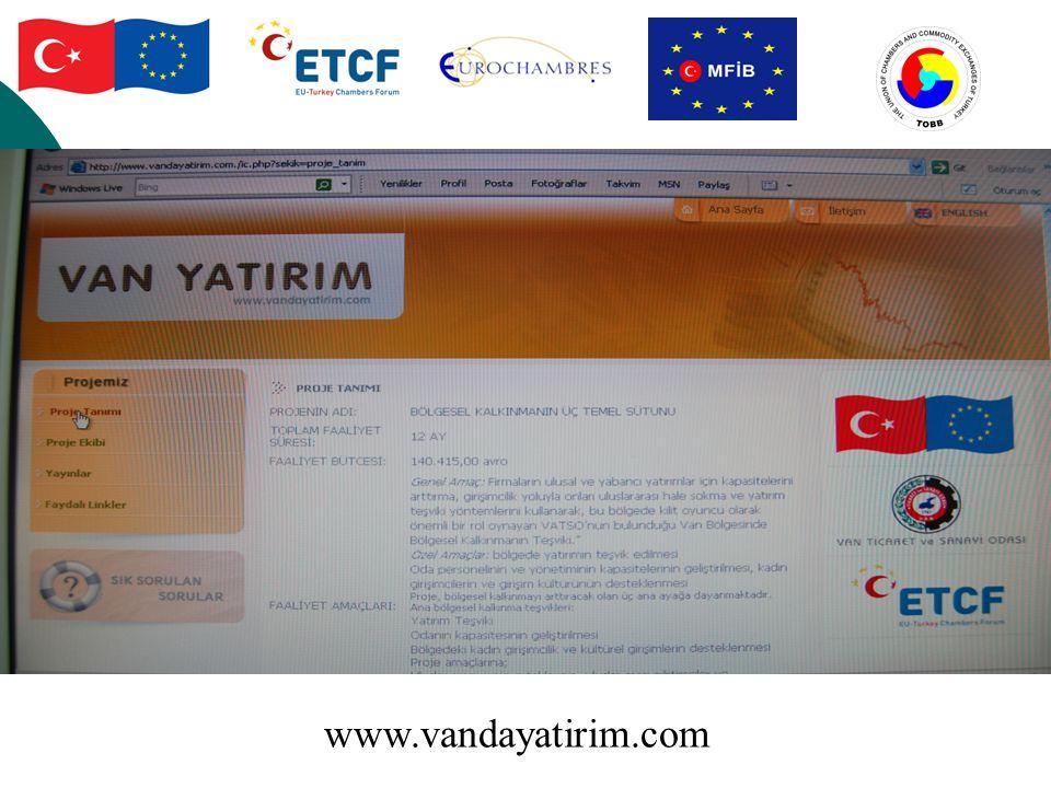 www.vandayatirim.com