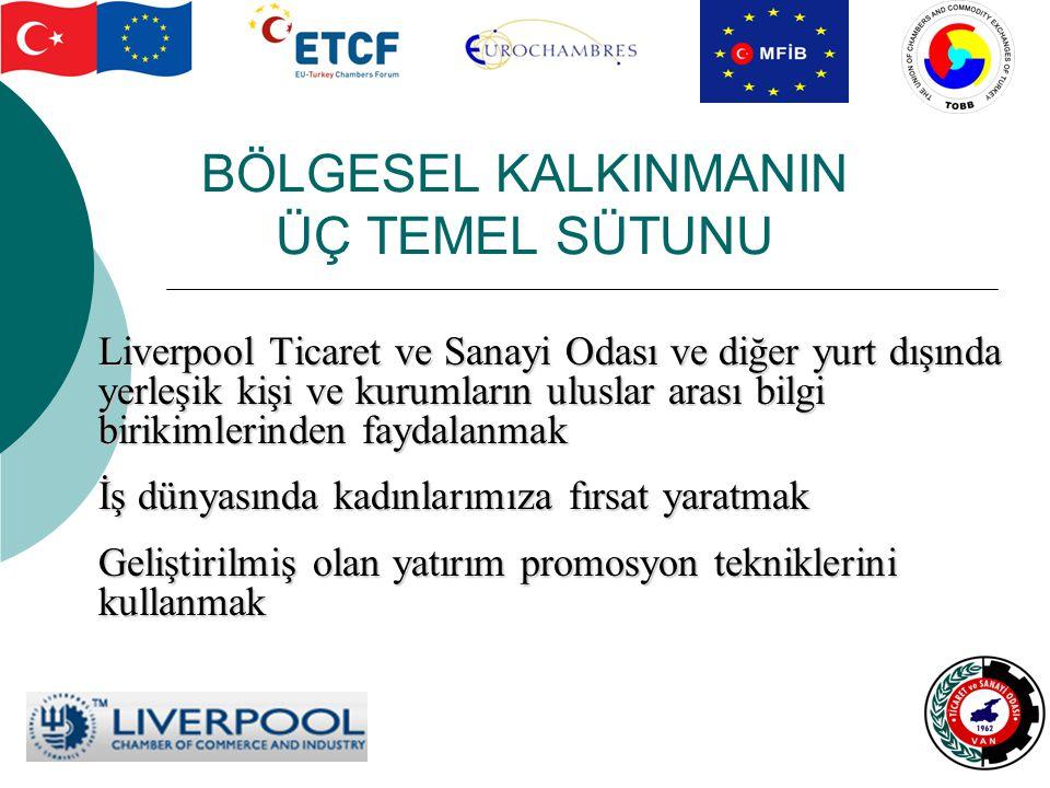 BÖLGESEL KALKINMANIN ÜÇ TEMEL SÜTUNU Liverpool Ticaret ve Sanayi Odası ve diğer yurt dışında yerleşik kişi ve kurumların uluslar arası bilgi birikimle
