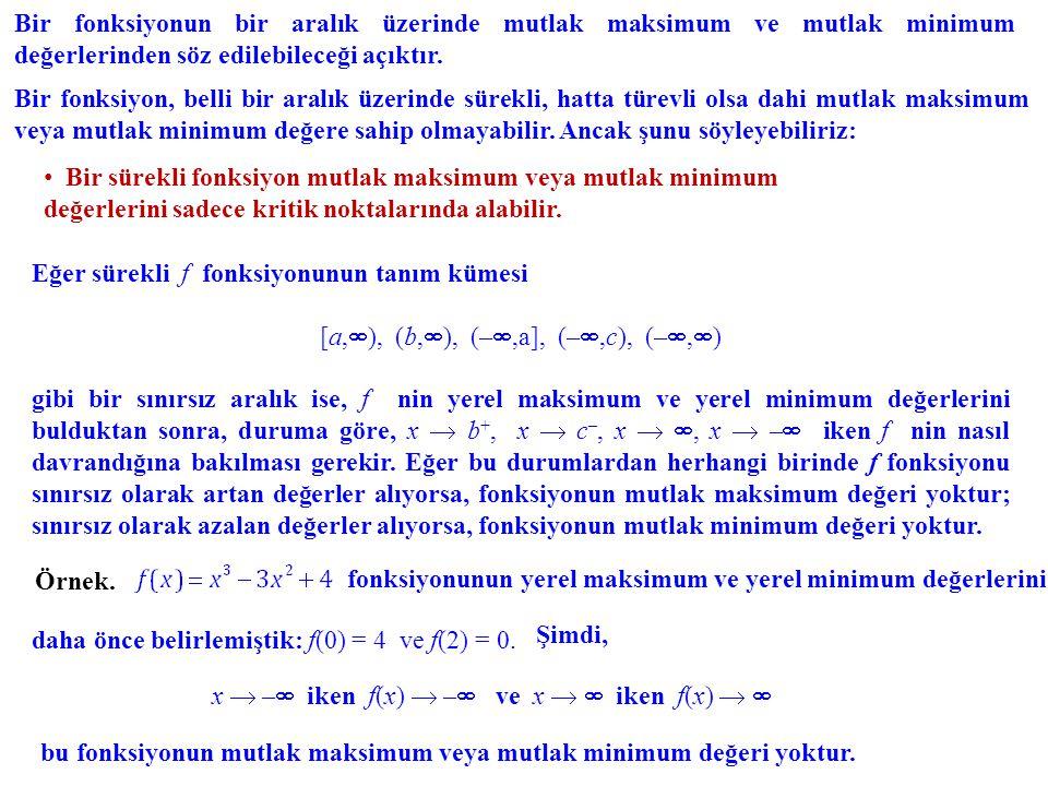 Bir fonksiyonun bir aralık üzerinde mutlak maksimum ve mutlak minimum değerlerinden söz edilebileceği açıktır. Bir fonksiyon, belli bir aralık üzerind