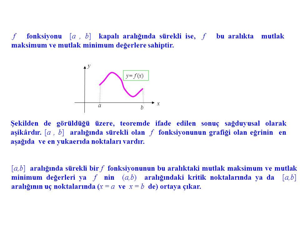 f fonksiyonu [a, b] kapalı aralığında sürekli ise, f bu aralıkta mutlak maksimum ve mutlak minimum değerlere sahiptir. Şekilden de görüldüğü üzere, te