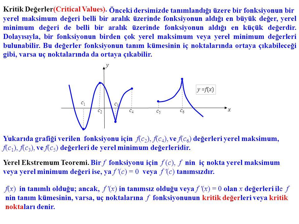 Kritik Değerler(Critical Values). Yukarıda grafiği verilen fonksiyonu için f(c 2 ), f(c 4 ), ve f(c 6 ) değerleri yerel maksimum, f(c 1 ), f(c 3 ), ve