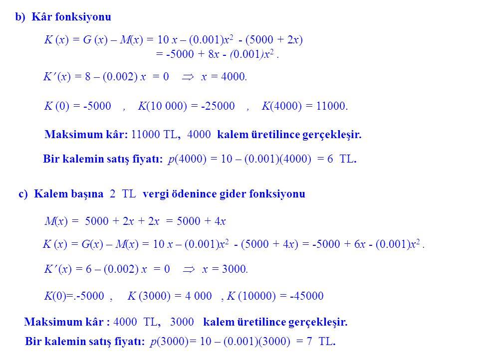 b) Kâr fonksiyonu c) Kalem başına 2 TL vergi ödenince gider fonksiyonu Maksimum kâr: 11000 TL, 4000 kalem üretilince gerçekleşir. Maksimum kâr : 4000