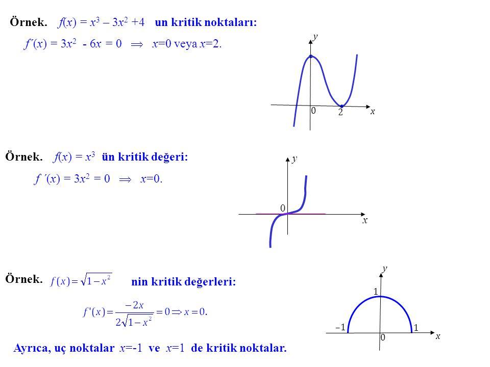 Örnek. f(x) f(x) = x3 x3 – 3x2 3x2 +4 un kritik noktaları: Örnek. f(x) f(x) = x 3 ün kritik değeri: x y 0 Ayrıca, uç noktalar x=-1 ve x=1 de kritik no