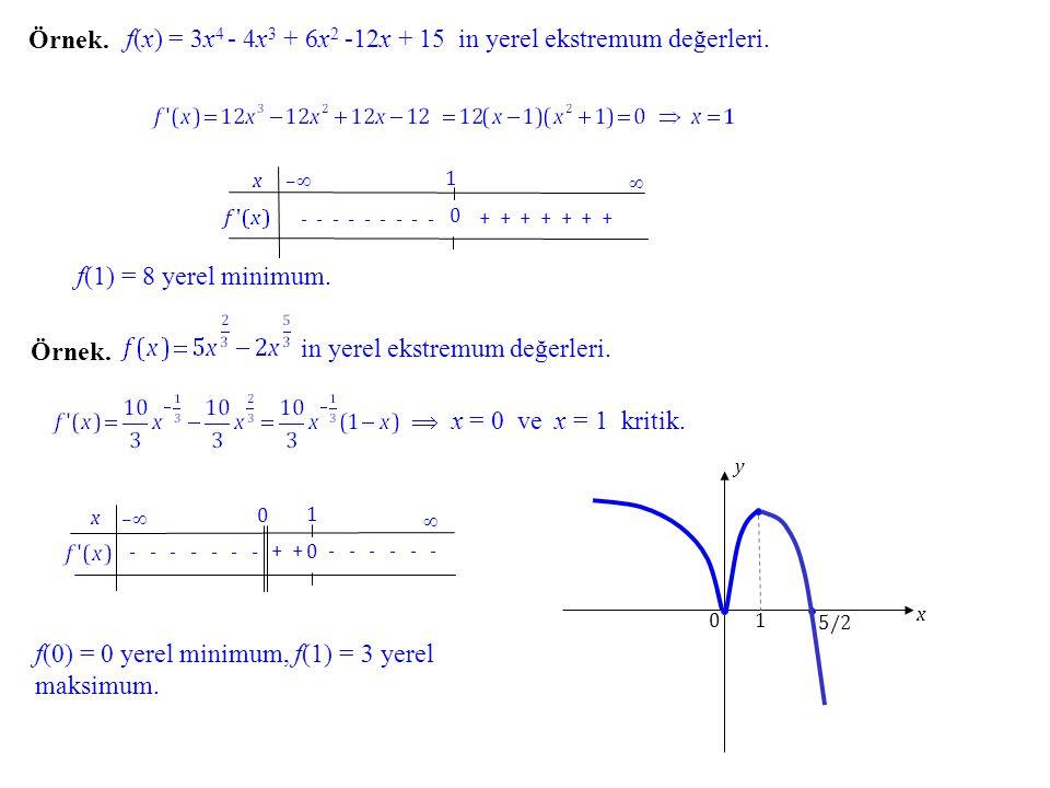 Örnek. f(x) f(x) = 3x 4 - 4x3 4x3 + 6x2 6x2 -12x + 15 in yerel ekstremum değerleri. + + + + + + + x ––  1 - - - - - - - - - 0 f(1) f(1) = 8 yerel m