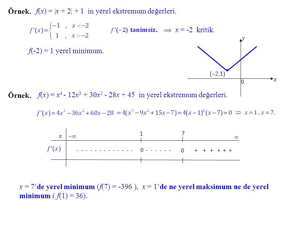 Örnek. f(x) f(x) = |x |x + 2| + 1 in yerel ekstremum değerleri.  x = -2 kritik. f(-2) = 1 yerel minimum. 0 y x (–2,1) Örnek. f(x) f(x) = x 4 - 12x 3
