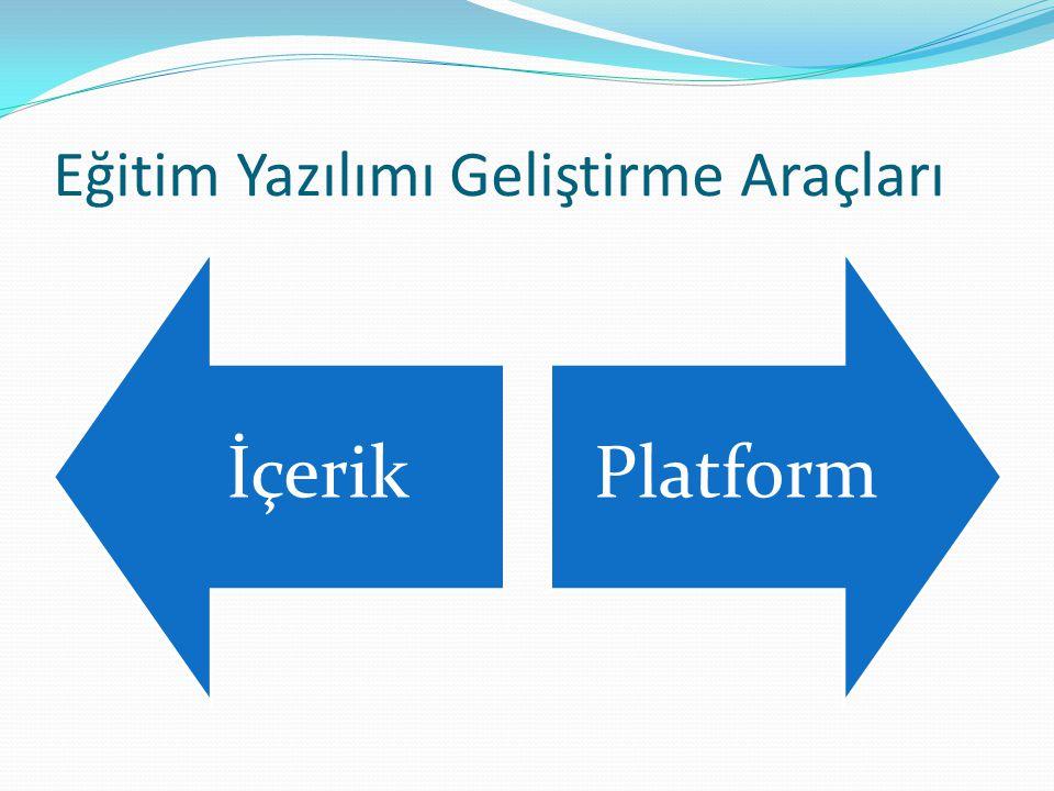 Eğitim Yazılımı Geliştirme Araçları İçerikPlatform