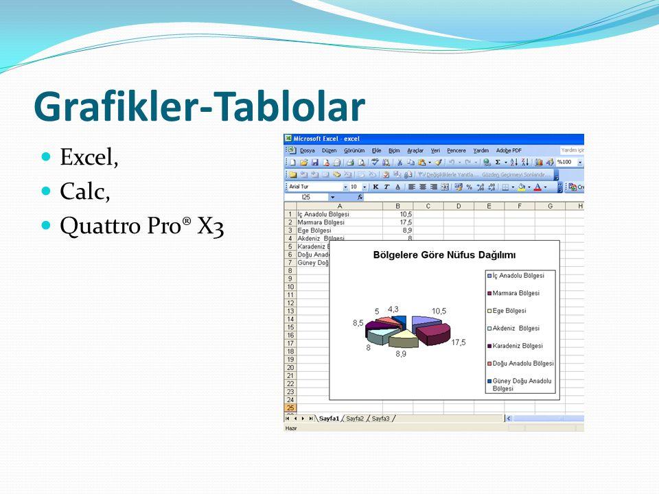 Grafikler-Tablolar Excel, Calc, Quattro Pro® X3