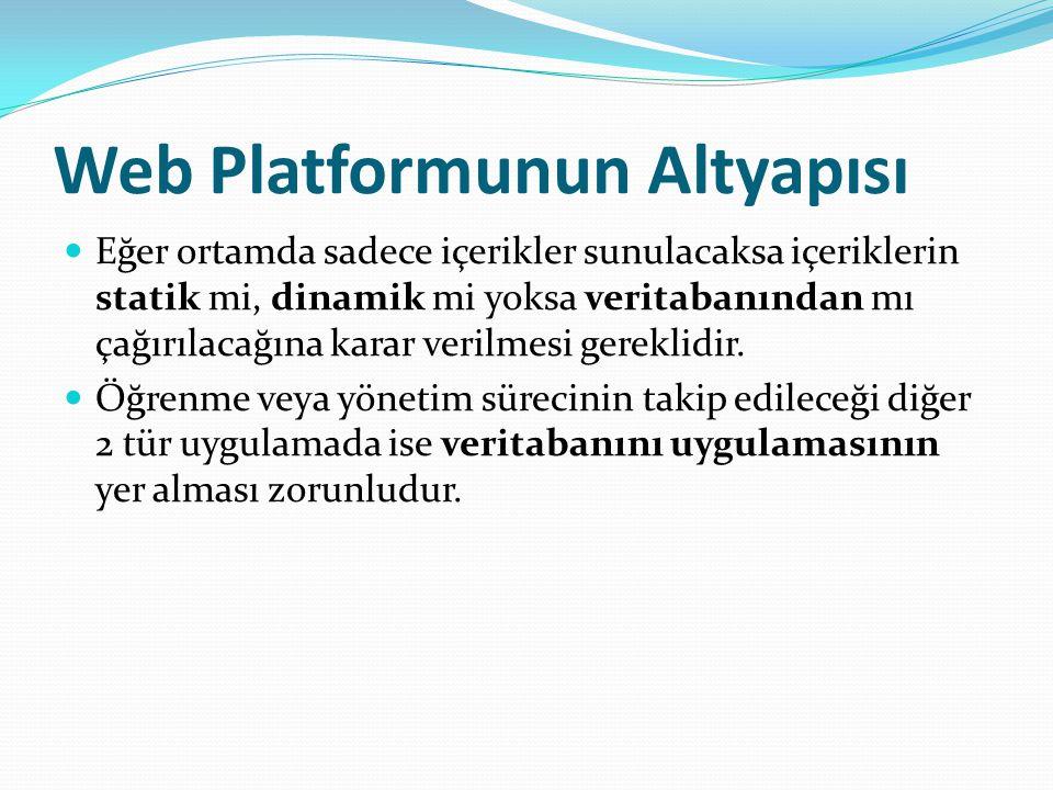 Web Platformunun Altyapısı Eğer ortamda sadece içerikler sunulacaksa içeriklerin statik mi, dinamik mi yoksa veritabanından mı çağırılacağına karar verilmesi gereklidir.