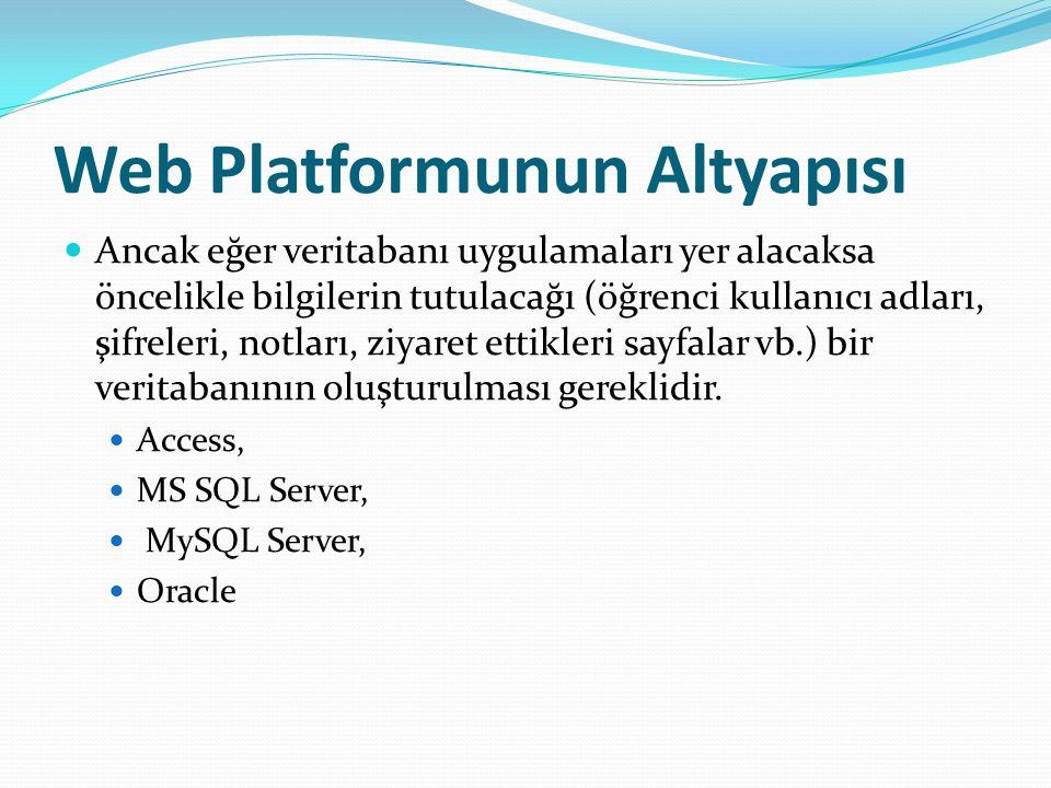 Web Platformunun Altyapısı Ancak eğer veritabanı uygulamaları yer alacaksa öncelikle bilgilerin tutulacağı (öğrenci kullanıcı adları, şifreleri, notları, ziyaret ettikleri sayfalar vb.) bir veritabanının oluşturulması gereklidir.