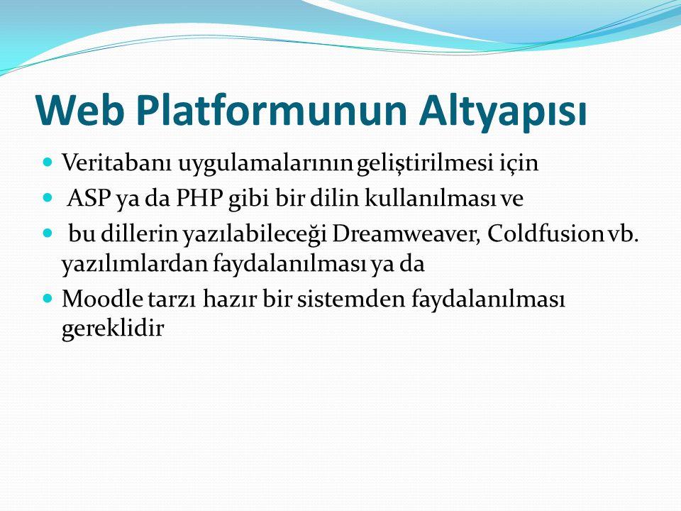 Web Platformunun Altyapısı Veritabanı uygulamalarının geliştirilmesi için ASP ya da PHP gibi bir dilin kullanılması ve bu dillerin yazılabileceği Dreamweaver, Coldfusion vb.