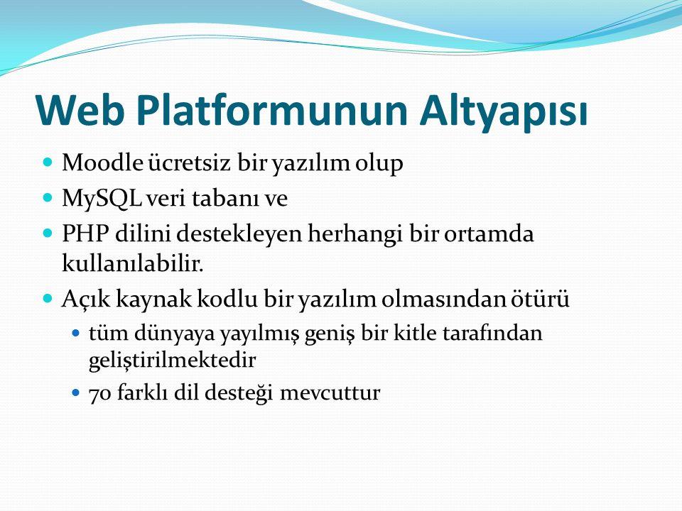Web Platformunun Altyapısı Moodle ücretsiz bir yazılım olup MySQL veri tabanı ve PHP dilini destekleyen herhangi bir ortamda kullanılabilir.
