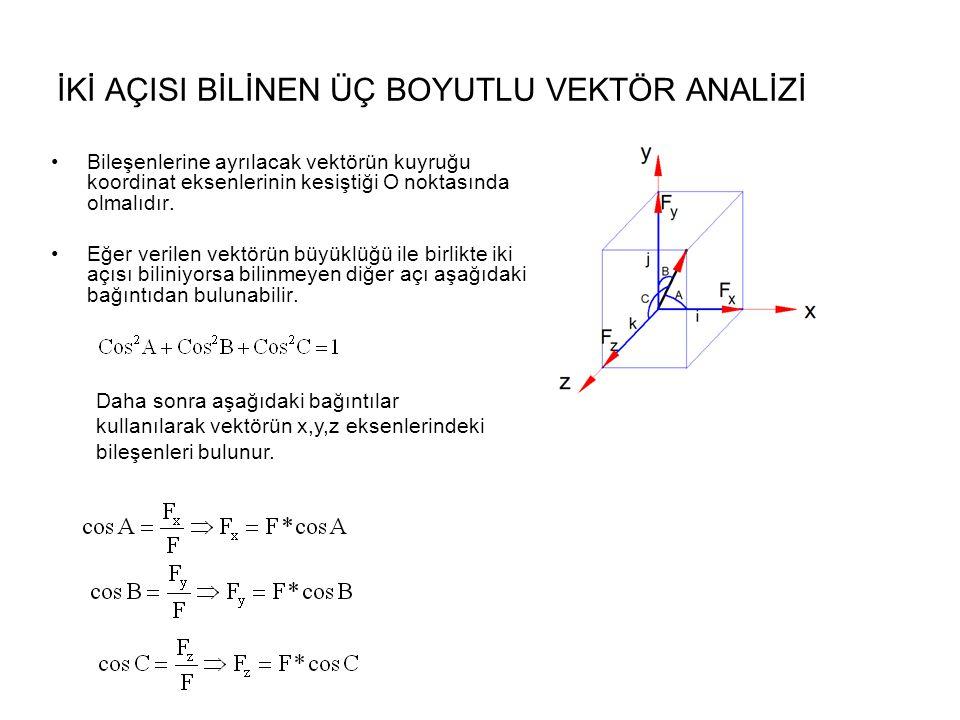 İKİ AÇISI BİLİNEN ÜÇ BOYUTLU VEKTÖR ANALİZİ Bileşenlerine ayrılacak vektörün kuyruğu koordinat eksenlerinin kesiştiği O noktasında olmalıdır.
