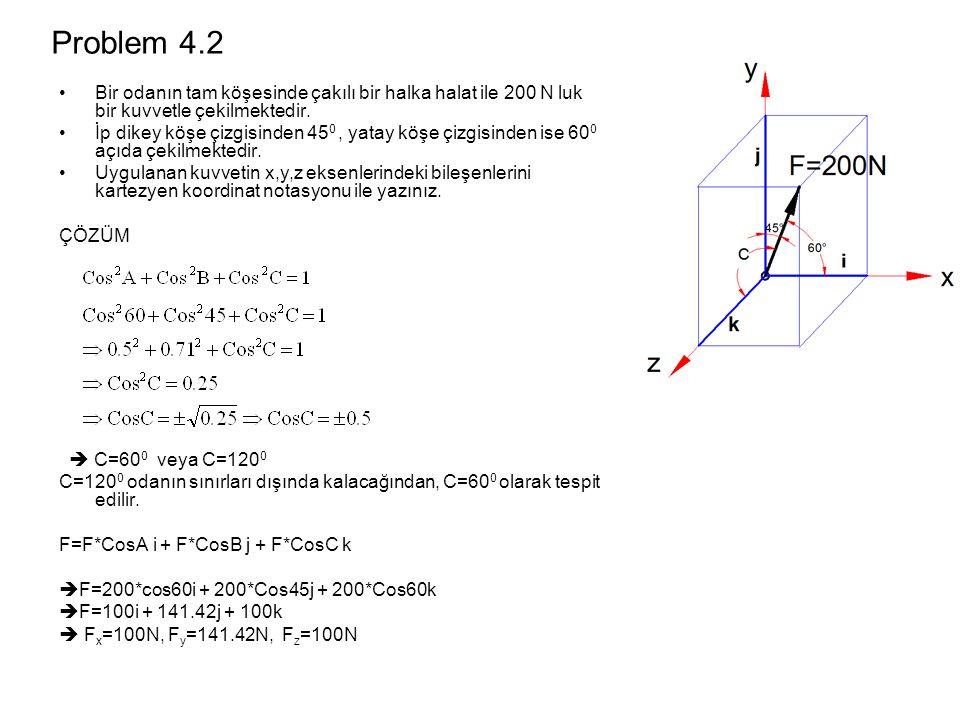 Problem 4.2 Bir odanın tam köşesinde çakılı bir halka halat ile 200 N luk bir kuvvetle çekilmektedir.