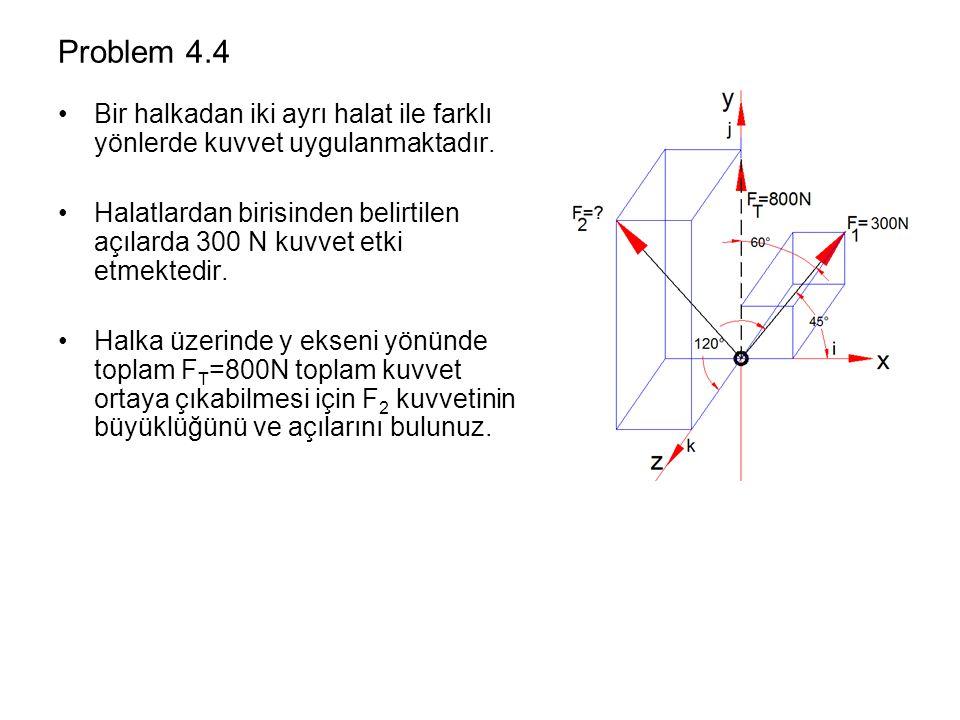 Problem 4.4 Bir halkadan iki ayrı halat ile farklı yönlerde kuvvet uygulanmaktadır.