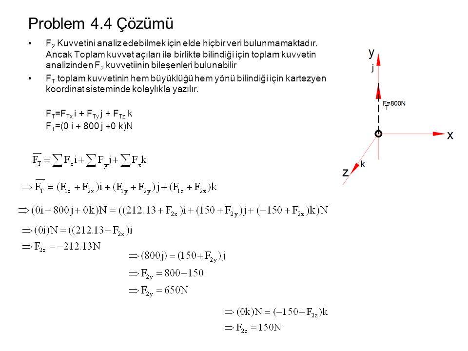 Problem 4.4 Çözümü F 2 Kuvvetini analiz edebilmek için elde hiçbir veri bulunmamaktadır.