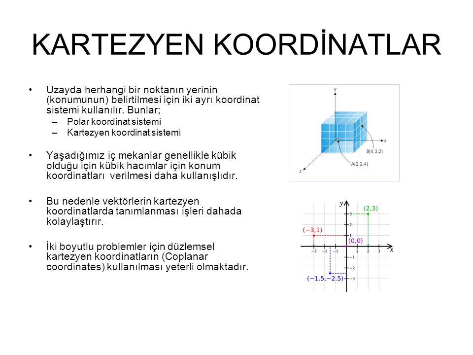 KARTEZYEN KOORDİNATLAR Uzayda herhangi bir noktanın yerinin (konumunun) belirtilmesi için iki ayrı koordinat sistemi kullanılır.