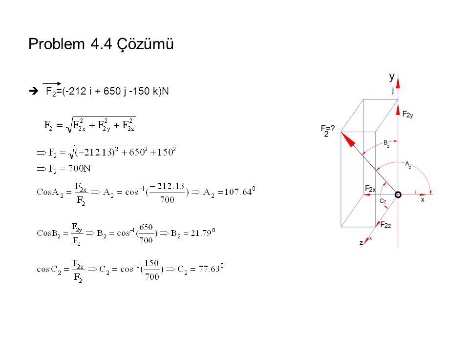 Problem 4.4 Çözümü  F 2 =(-212 i + 650 j -150 k)N