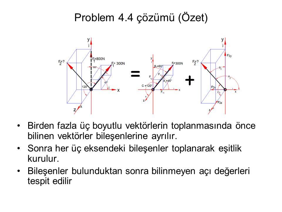 Problem 4.4 çözümü (Özet) Birden fazla üç boyutlu vektörlerin toplanmasında önce bilinen vektörler bileşenlerine ayrılır.