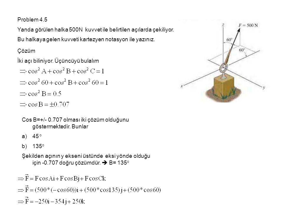Problem 4.5 Yanda görülen halka 500N kuvvet ile belirtilen açılarda çekiliyor.