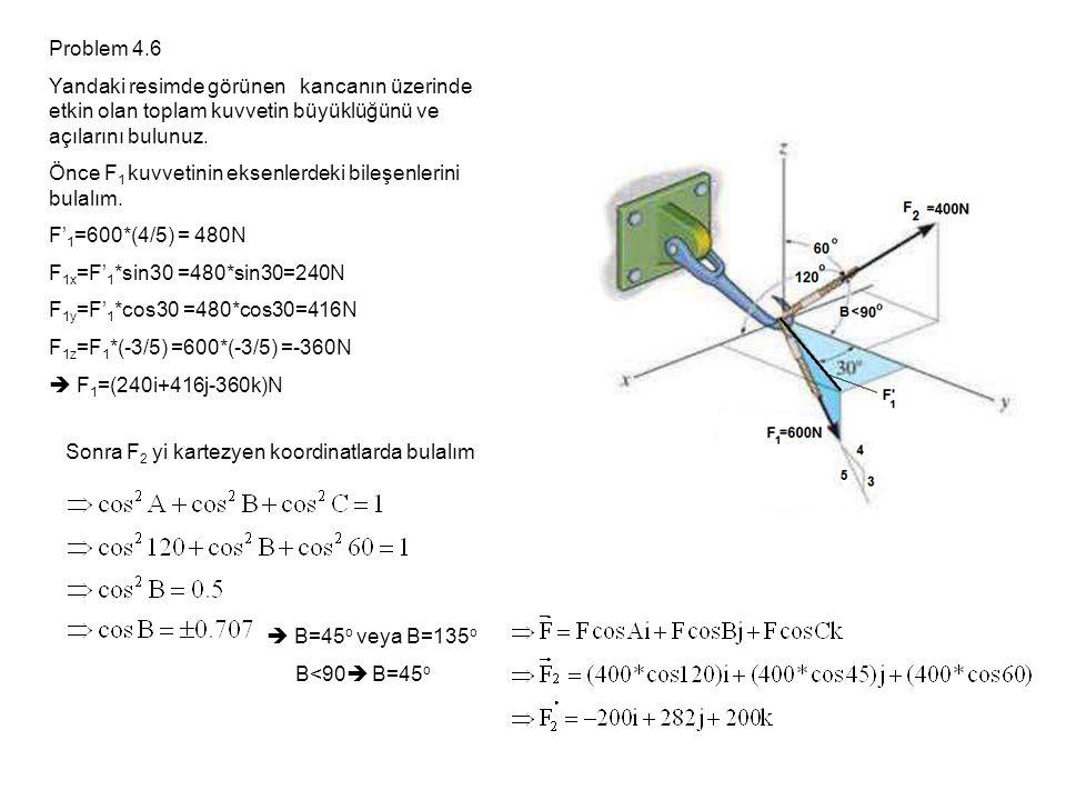 Problem 4.6 Yandaki resimde görünen kancanın üzerinde etkin olan toplam kuvvetin büyüklüğünü ve açılarını bulunuz.