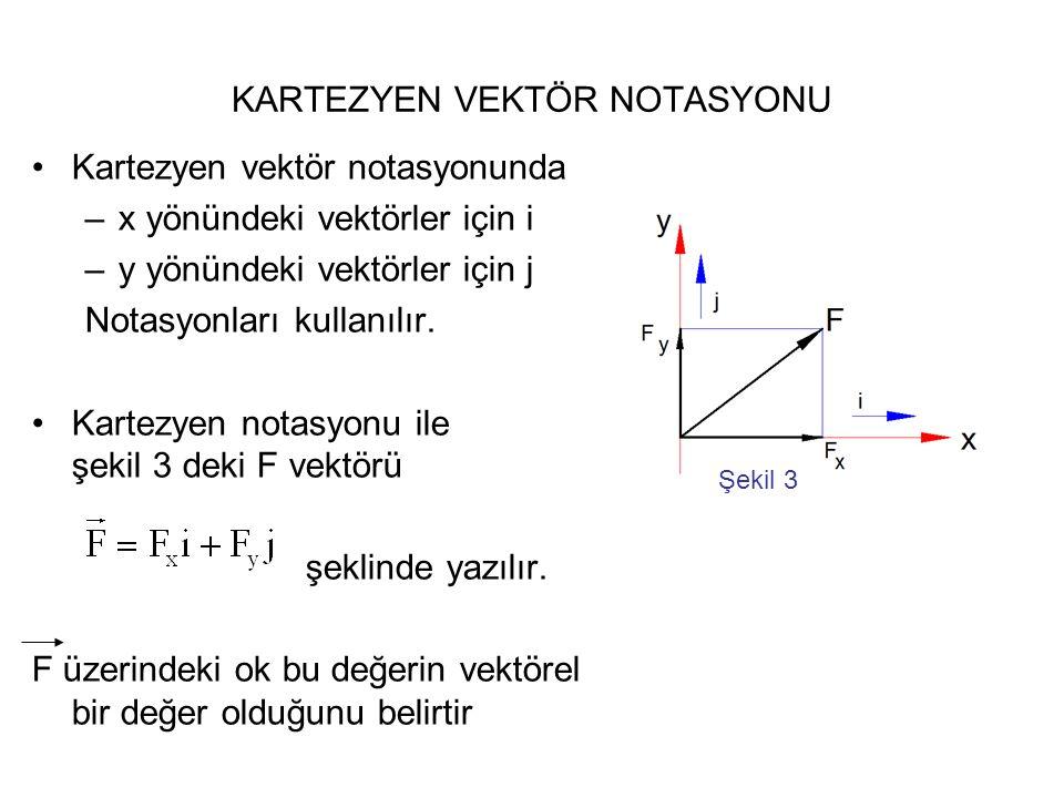 KARTEZYEN VEKTÖR NOTASYONU Kartezyen vektör notasyonunda –x yönündeki vektörler için i –y yönündeki vektörler için j Notasyonları kullanılır.
