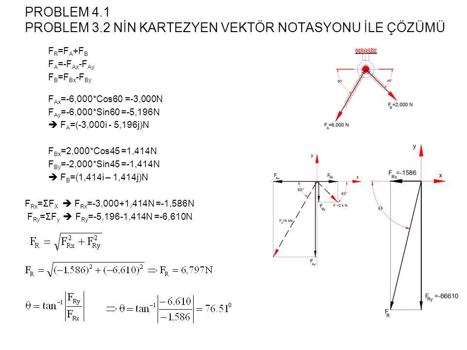 PROBLEM 4.1 PROBLEM 3.2 NİN KARTEZYEN VEKTÖR NOTASYONU İLE ÇÖZÜMÜ F R =F A +F B F A =-F Ax -F Ay F B =F Bx -F By F Ax =-6,000*Cos60 =-3,000N F Ay =-6,000*Sin60 =-5,196N  F A =(-3,000i - 5,196j)N F Bx =2,000*Cos45 =1,414N F By =-2,000*Sin45 =-1,414N  F B =(1,414i – 1,414j)N F Rx =ΣF X  F Rx =-3,000+1,414N =-1,586N F Ry =ΣF y  F Ry =-5,196-1,414N =-6,610N