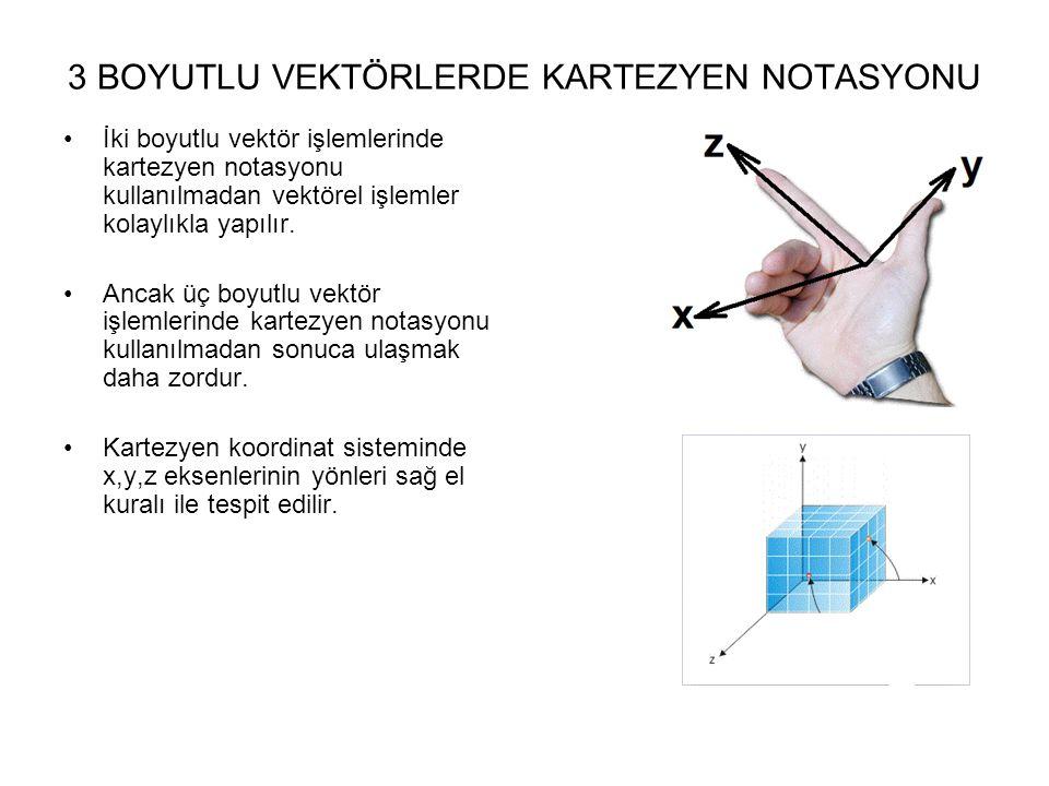 3 BOYUTLU VEKTÖRLERDE KARTEZYEN NOTASYONU İki boyutlu vektör işlemlerinde kartezyen notasyonu kullanılmadan vektörel işlemler kolaylıkla yapılır.