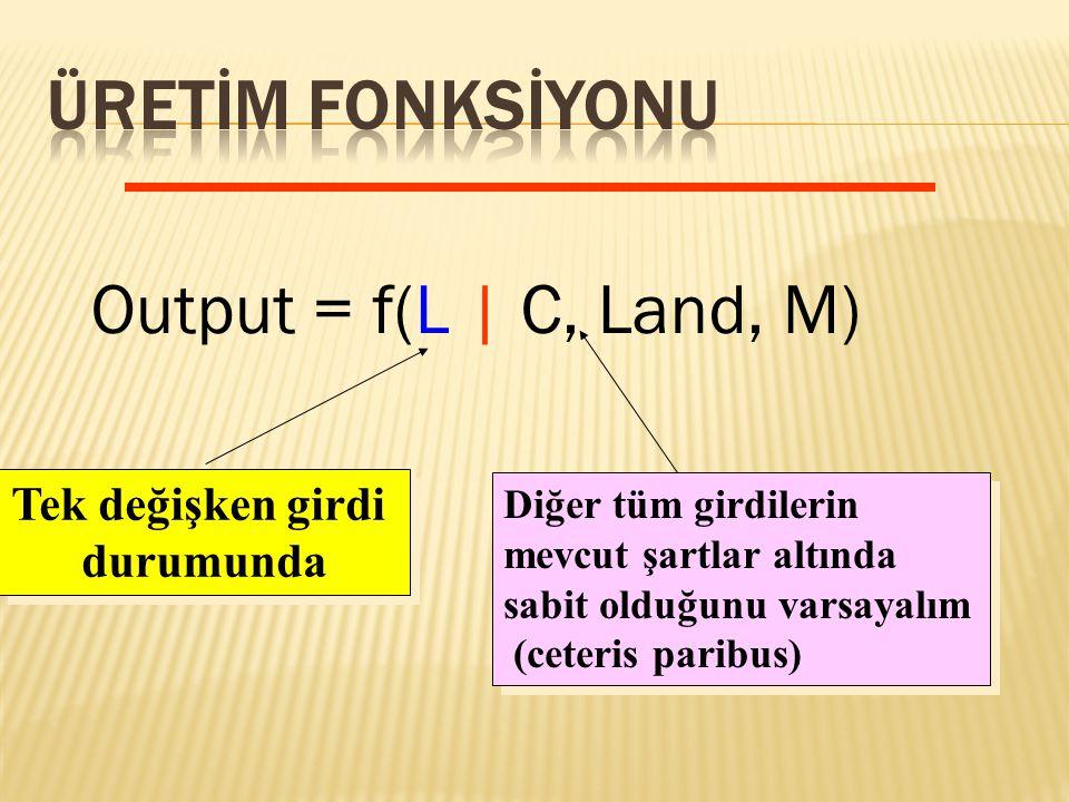 Output = f(L | C, Land, M) Tek değişken girdi durumunda Tek değişken girdi durumunda Diğer tüm girdilerin mevcut şartlar altında sabit olduğunu varsay