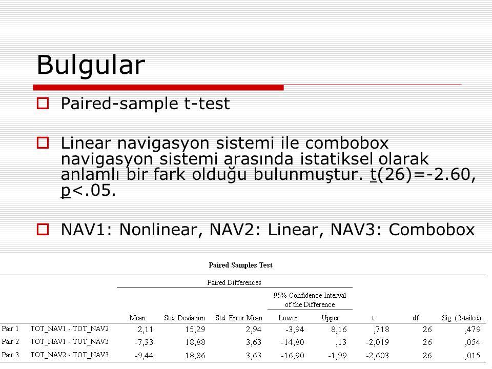 12 Bulgular  Paired-sample t-test  Linear navigasyon sistemi ile combobox navigasyon sistemi arasında istatiksel olarak anlamlı bir fark olduğu bulunmuştur.