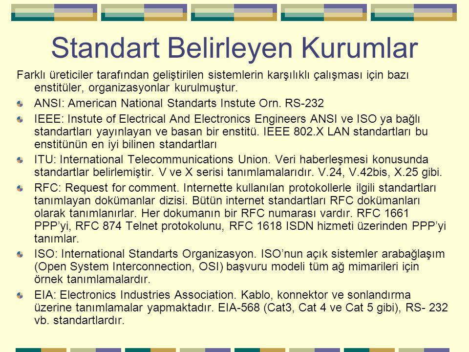 Standart Belirleyen Kurumlar Farklı üreticiler tarafından geliştirilen sistemlerin karşılıklı çalışması için bazı enstitüler, organizasyonlar kurulmuş