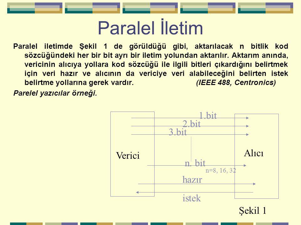 Paralel İletim Paralel iletimde Şekil 1 de görüldüğü gibi, aktarılacak n bitlik kod sözcüğündeki her bir bit ayrı bir iletim yolundan aktarılır. Aktar