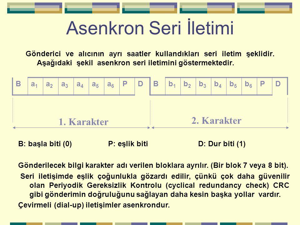 Asenkron Seri İletimi Gönderici ve alıcının ayrı saatler kullandıkları seri iletim şeklidir. Aşağıdaki şekil asenkron seri iletimini göstermektedir. B