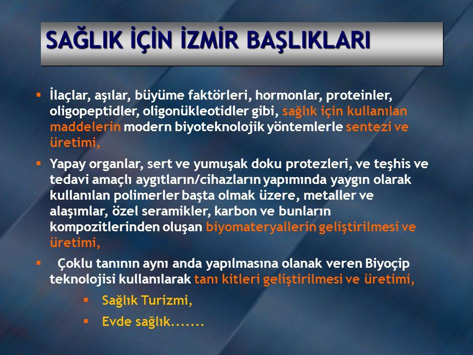  İzmir'deki üç büyük Üniversite Biyomedikal Teknolojiler alanında ulusal ve uluslar arası düzlemlerde söz sahibi kuruluşlardır.