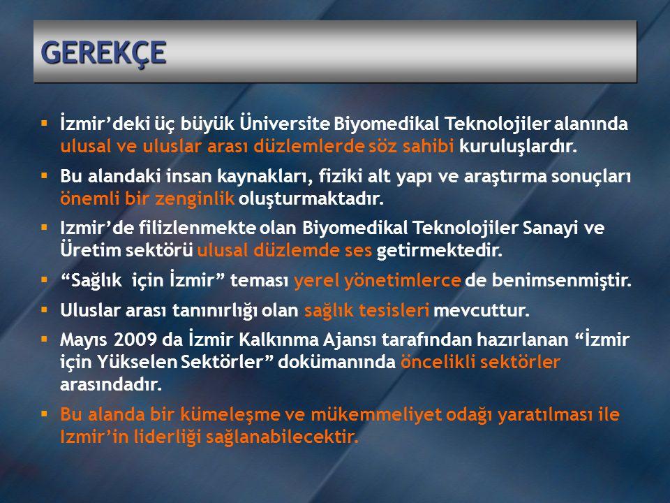 Izmir Global Sağlık Konferansı 24-25 Mayıs 2010 Yabancı Sektör temsilcileri ile Proje Pazarı 25 Mayıs 2010 Medikal Akredite Ar-Ge Labaratuvar Kurulum Projesi-İZKA 28 Mayıs 2010 İNOVİZ Anadolu Kümeler Platformu Üyeliği (AKİP)-Ankara 04 Haziran 2010 TÜSİAD-Sağlıkta İnovasyon Çalıştayı-İstanbul 06 Haziran 2010 Medikal Sanayicileri İle işbirliği Protokolü 12 Haziran 2010 Biyomedikal Sanayi Doktora Programı Başvurusu (DPT) 15 Haziran 2010 INOVİZ Marka tescili girişimi 09 Haziran 2010 INOVİZ EU Drivers Toplantısı, Brüksel01-02 Eylül 2010 İNOVİZ - Kilometre taşları