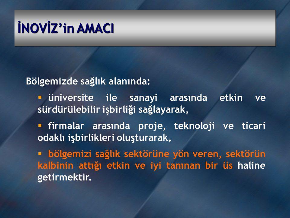 İNOVİZ GİRİŞİM ORTAKLARI  Üniversiteler  Ege Üniversitesi,  Dokuz Eylül Üniversitesi,  İzmir Yüksek Teknoloji Enstitüsü  Sivil Toplum Kuruluşları  İzmir Ticaret Odası,  Ege Tıbbi Malzemeciler Derneği  Tüm Tıbbi Cihaz Üreticileri ve Tedarikçileri Dernekleri Federasyonu,  Ege Serbest Bölgesi AŞ,  67 Medikal Firması  Kamu Tüzel Kişiliğine Haiz Kuruluş  İzmir Kalkınma Ajansı  Özel Şirketler (67 Firma)