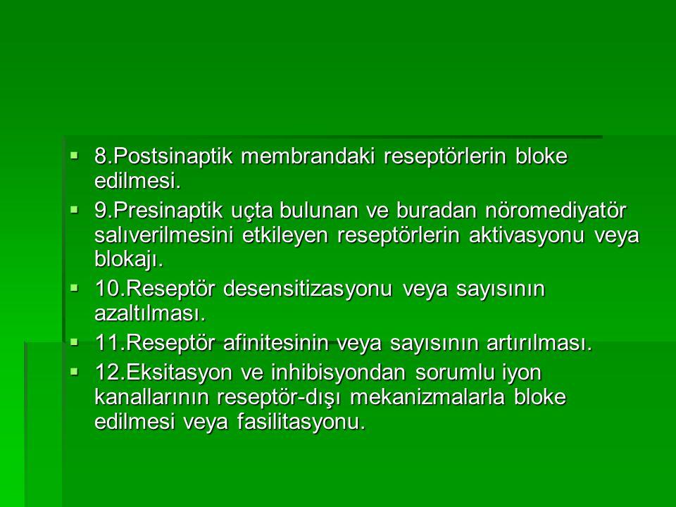 8.Postsinaptik membrandaki reseptörlerin bloke edilmesi.